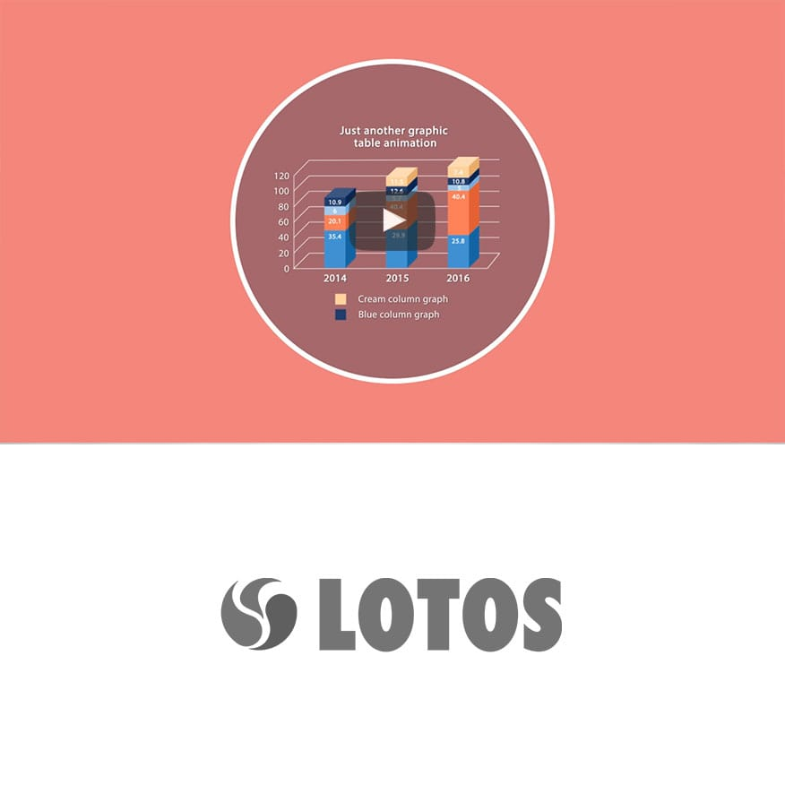 Pie Chart Animation Lotos Group Evamotion